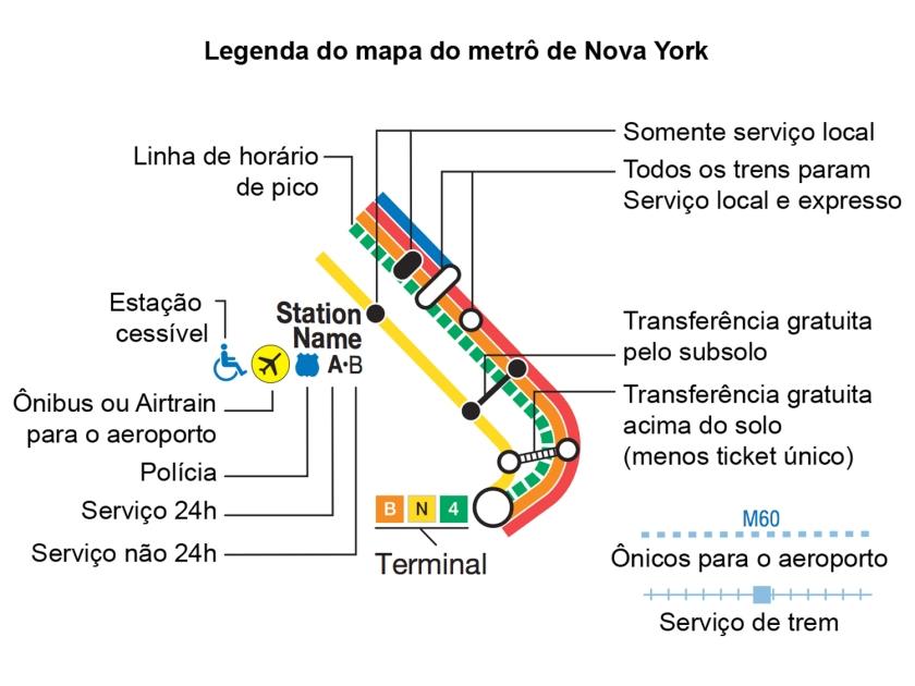 Entenda os símbolos no mapa do metrô