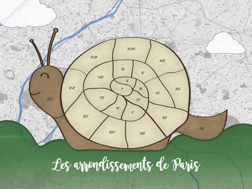 Les arrondissements de Paris