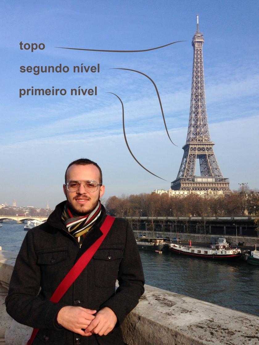 Níveis da Torre Eiffel
