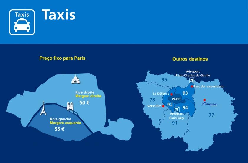 Taxi entre Paris e o aeroporto Charles de Gaulle