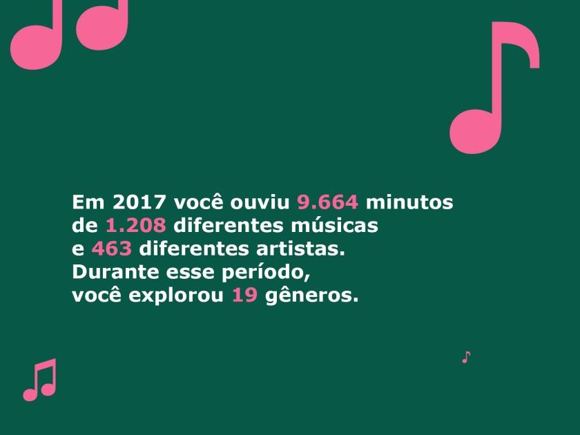 Dados estatísticos das músicas de 2017