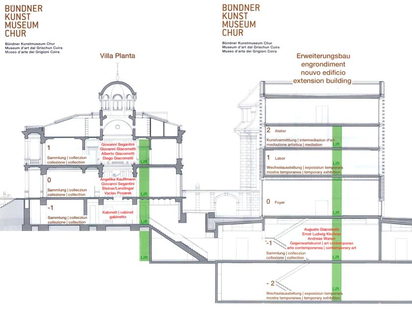 Mapa do museu