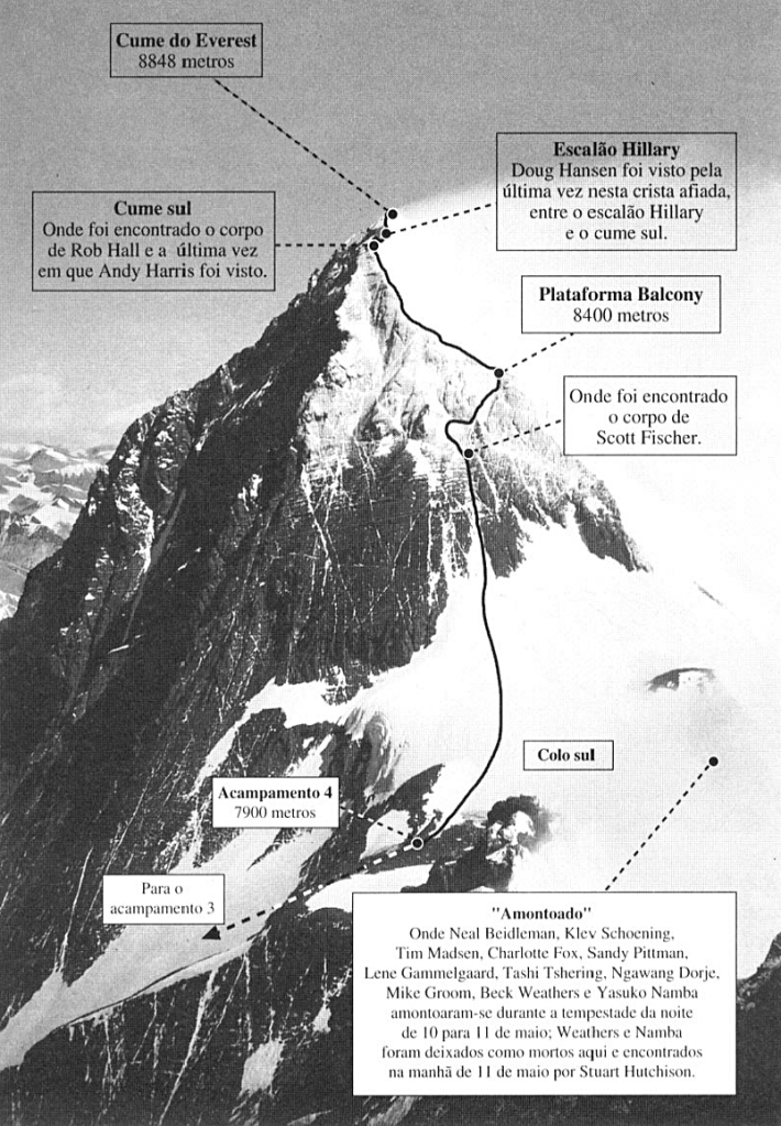Mapa do cume do Monte Everest